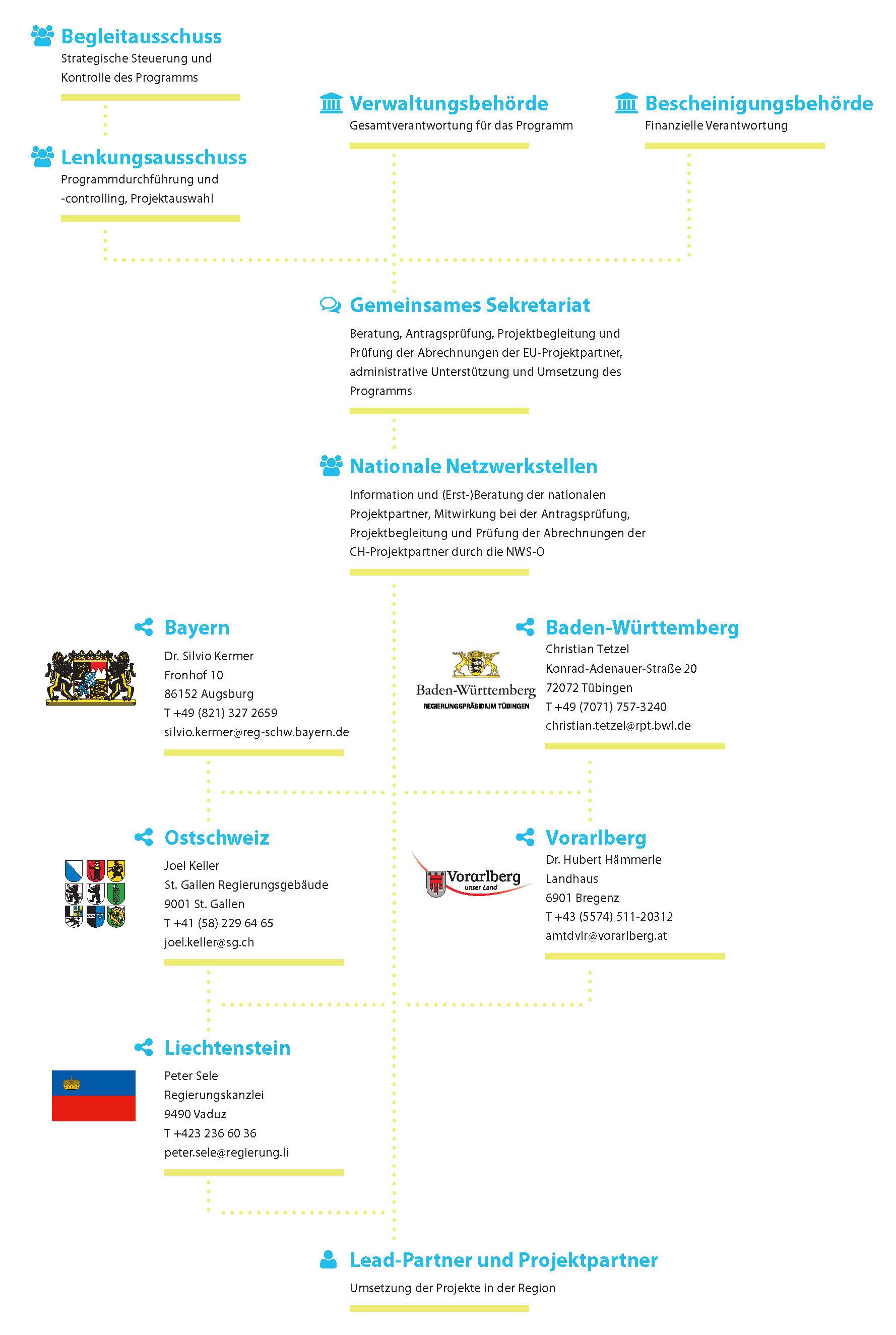 LF 1 Grafiken Website-Format_Seite_1.jpg